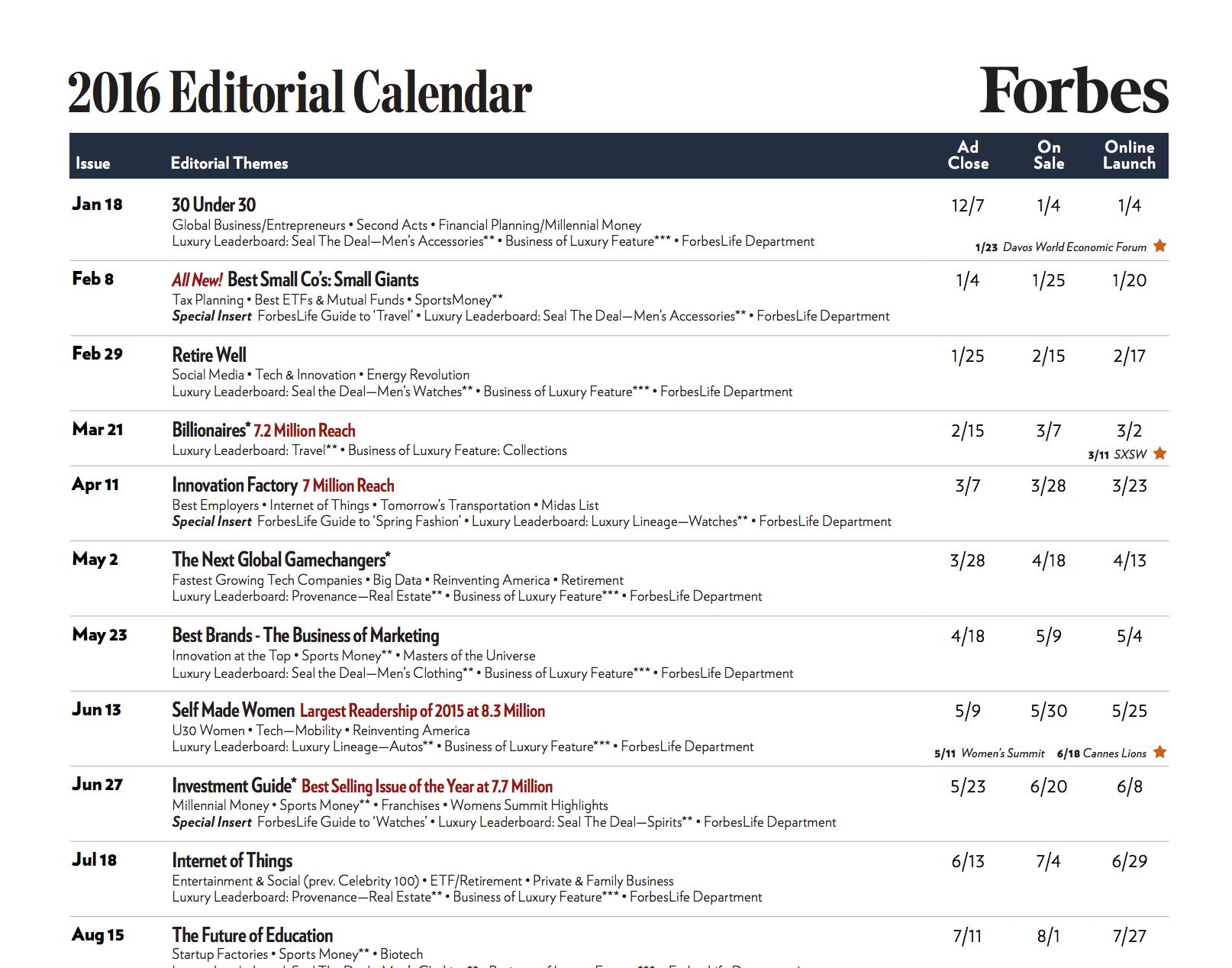 Forbes Editorial Calendar