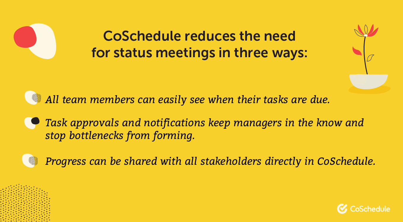 Coschedule reduces need for status meetings graphic