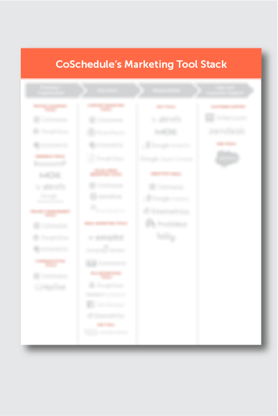 CoSchedule's Marketing Tool Stack List