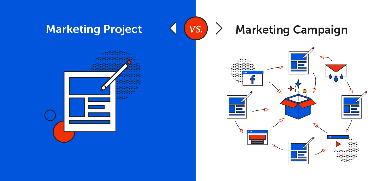 Marketing project vs marketing campaign