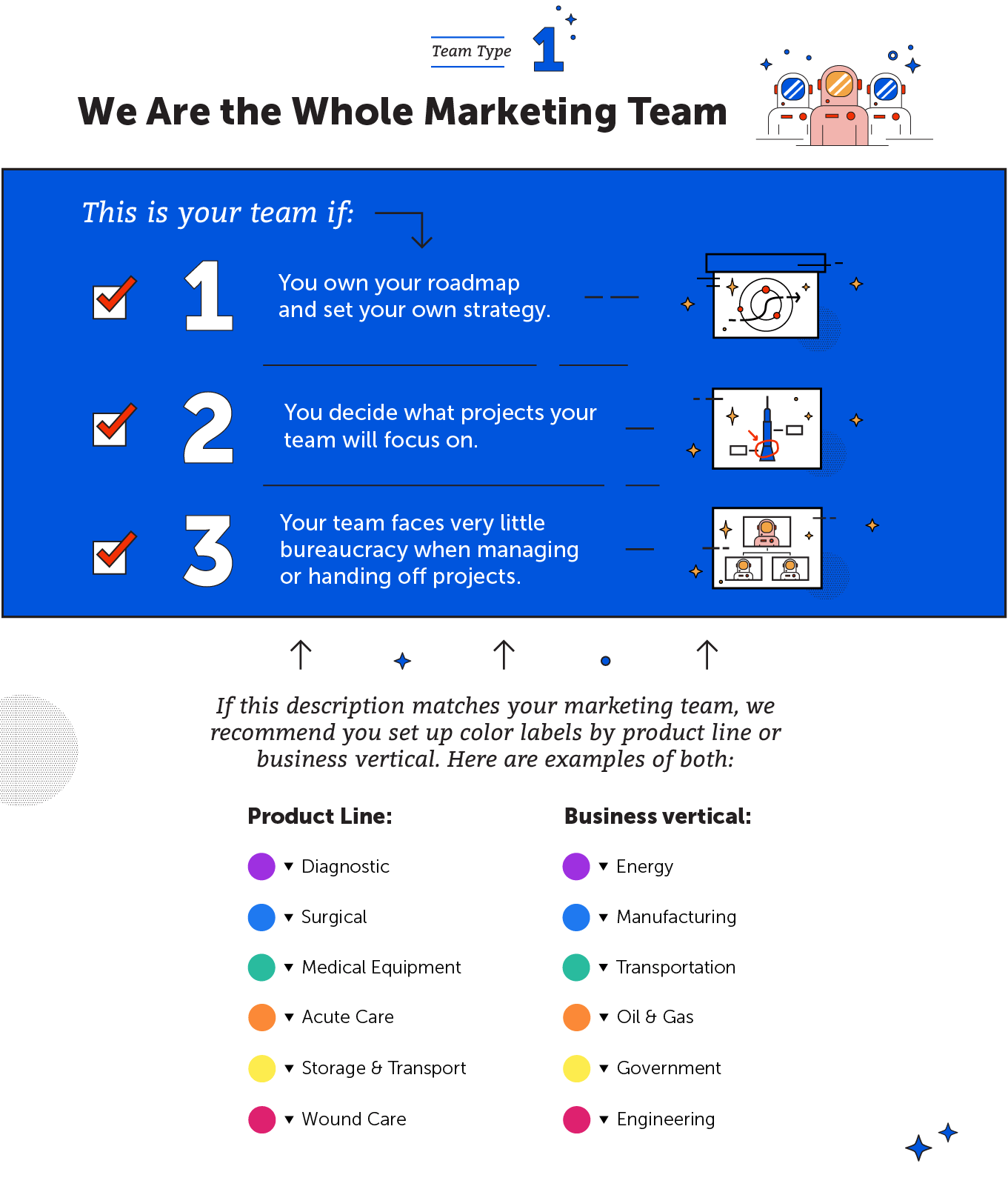 We are the whole marketing team
