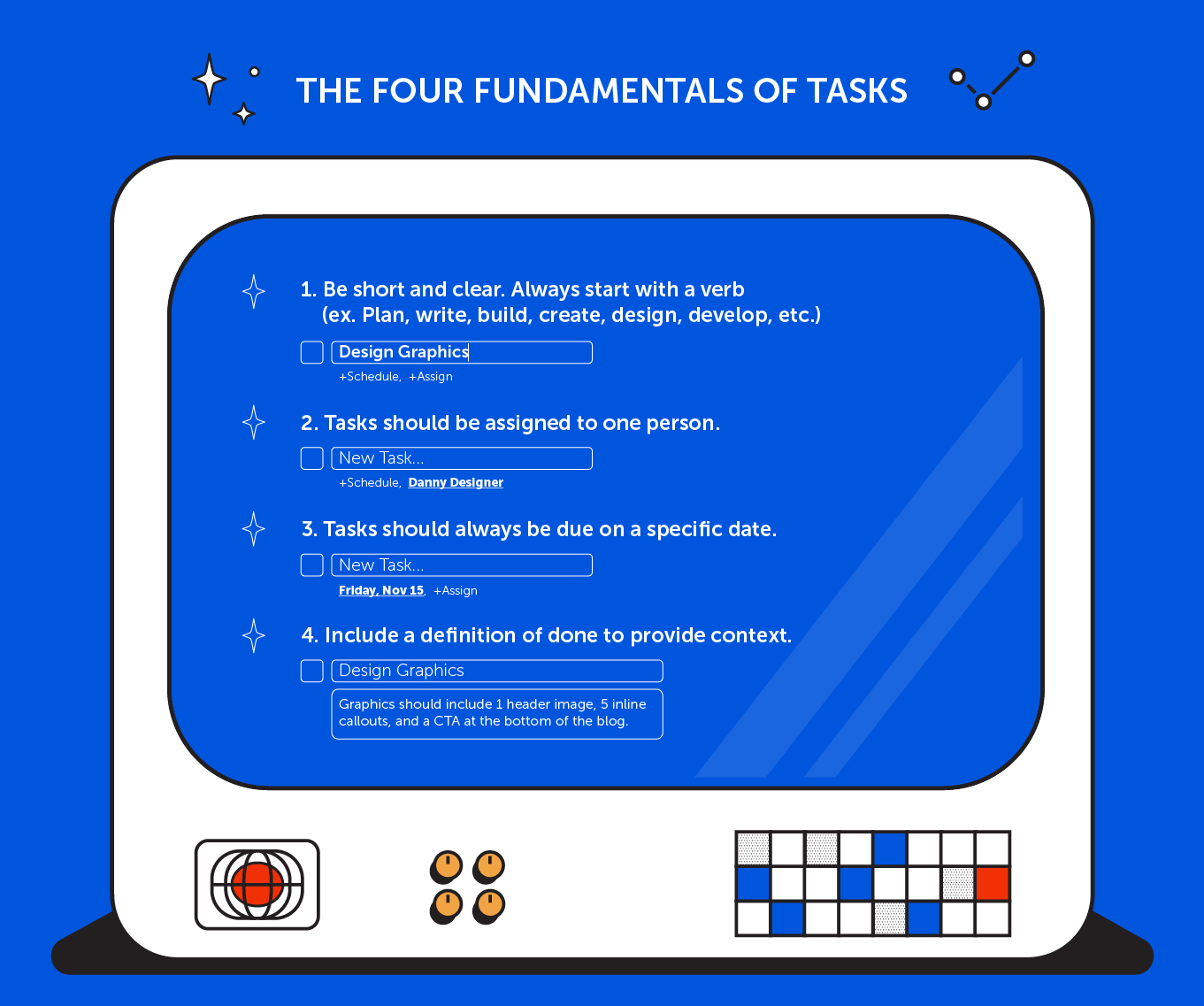 Four fundamentals of tasks. 1. Be short and clear 2. Tasks should be assigned to one person. 3. Tasks should always be due on a specific date. 4.  Include a definition of done to provide context.