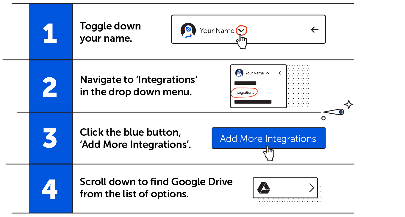 Add google drive integration. 1: Toggle down your name. 2: Navigate to Integrations in the drop down menu. 3: Click the blue button, Add More Integrations. 4: Scroll down to find Google Drive from the list of options.