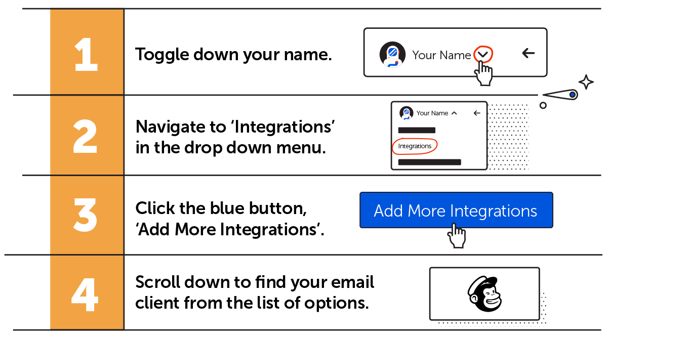 Integration Checklist. 1: Toggle down your name. 2: Navigate to Integrations in the drop down menu. 3: Click the blue button, Add More Integrations 4: Scroll down to find your email client from the list of options.