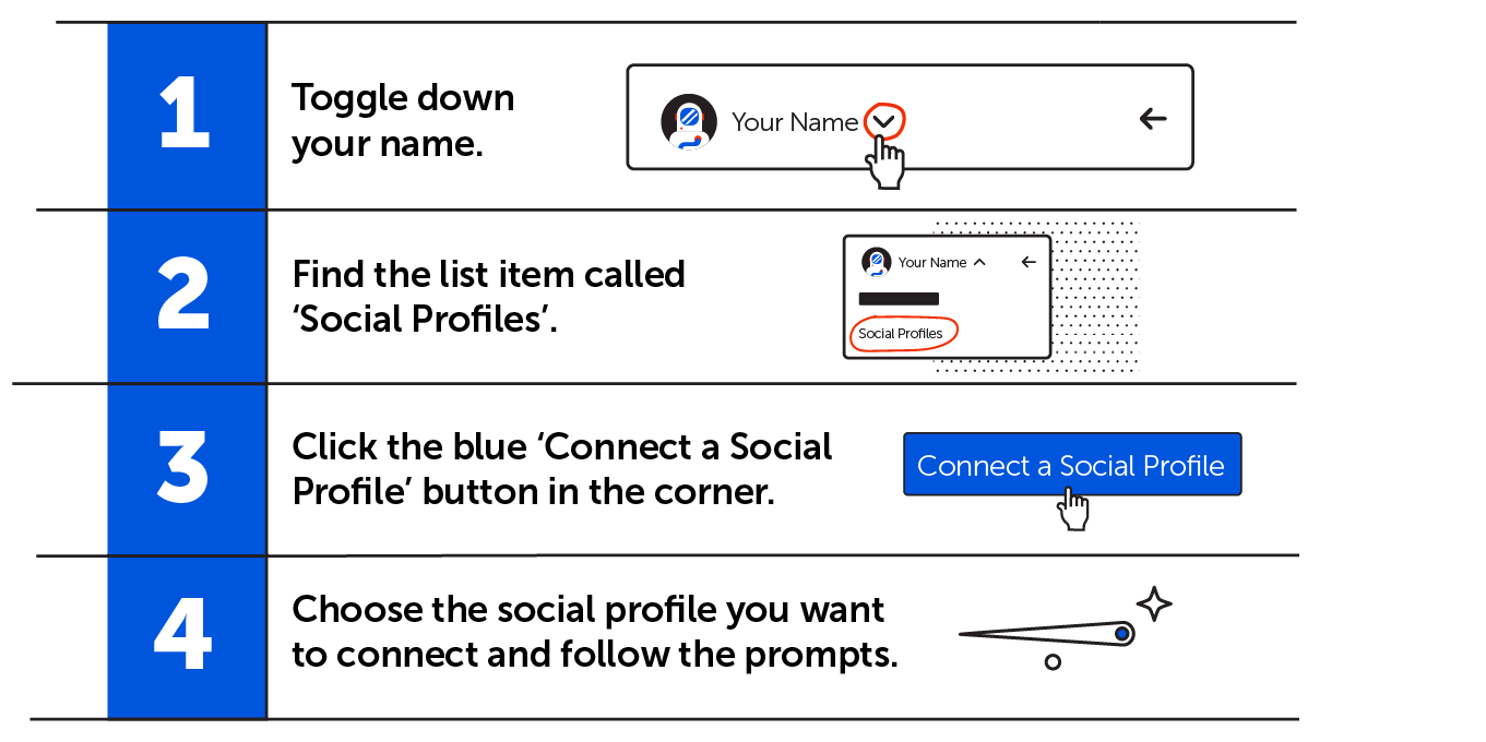 Connect a social profile. 1: Toggle down your name. 2: Find the list item called Social Profiles. 3: Blick the blue Connect a Social Profile button in the corner. 4: Choose the social profile you want to connect and follow the prompts.