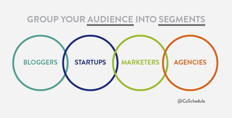 Promote Your Content Marketing Audience Segments