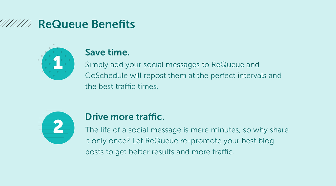 Requeue Benefits. 1: Save time. Simply add your social messages to ReQueue and CoSchedule will repost them at the perfect intervals and the best traffic times. 2: Drive more traffic. The life of a social message is mere minutes, so why share it only once? Let ReQueue re-promote your best blog posts to get better results and more traffic.