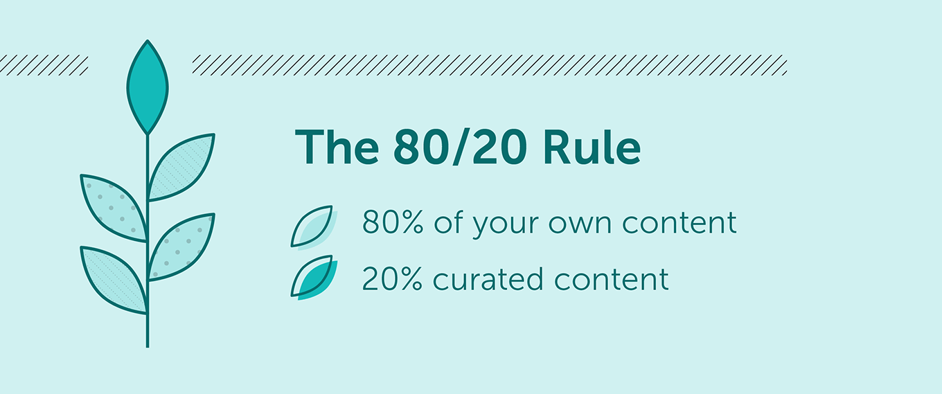 The 80/20 Rule. 80% of your own content and 20% curated content.