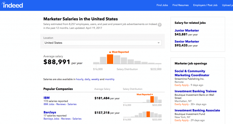 Indeed.com Salary Search
