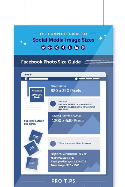 Social Media Image + Photoshop CC Action Bundle