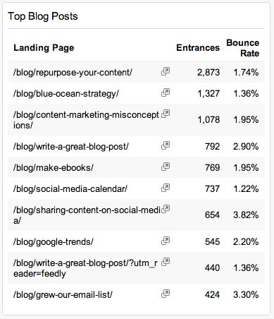 Stats_Report_-_Google_Analytics