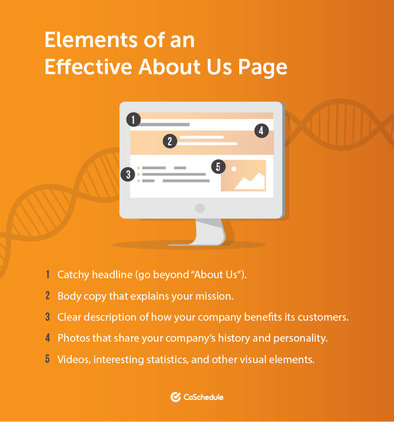 Elements of an Effective About Us Page