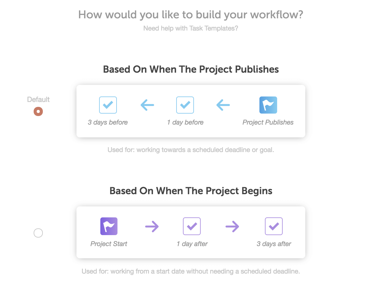 Screenshot of different templates you can use for building your workflow schedule