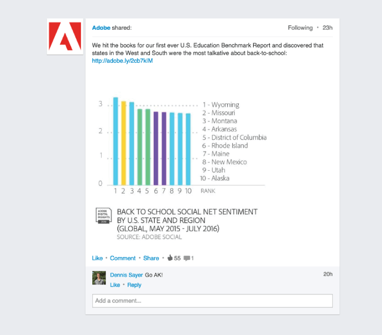 Example of a LinkedIn post from Adobe