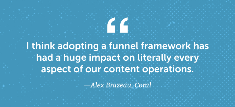 Adopting a funnel framework has had a huge impact on literally every aspect of our content operations.