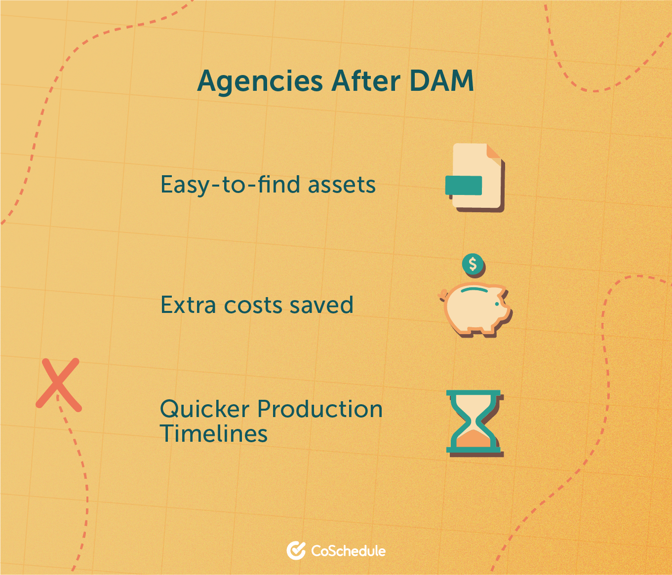 Three different examples of agencies after DAM