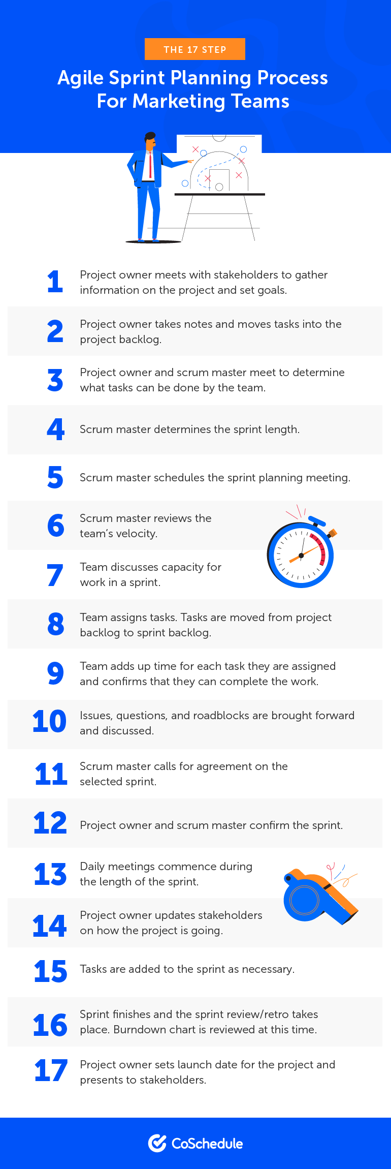 17 Steps of the Agile Sprint Planning