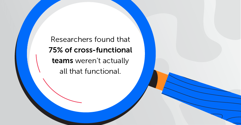 Researchers found that 75% of cross-functional teams weren't actually all that functional.