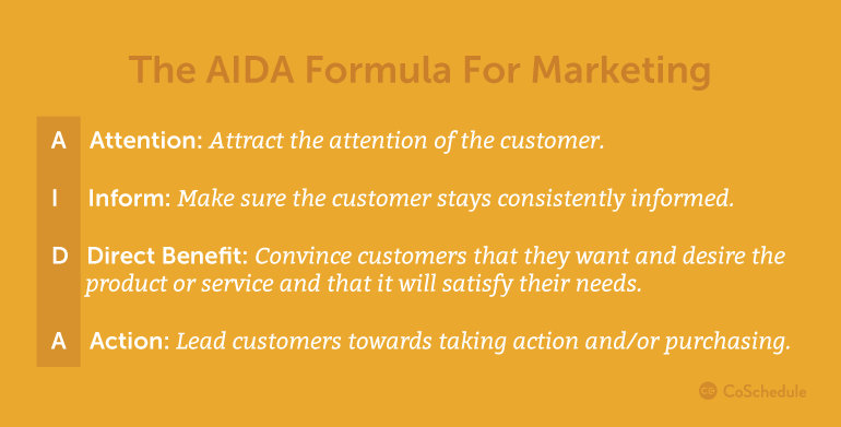 The AIDA Formula For Marketing
