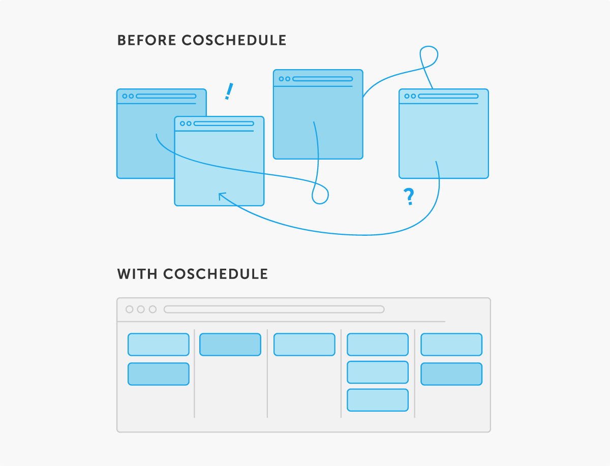 Amp My Brand's Social Organization Before CoSchedule and After CoSchedule