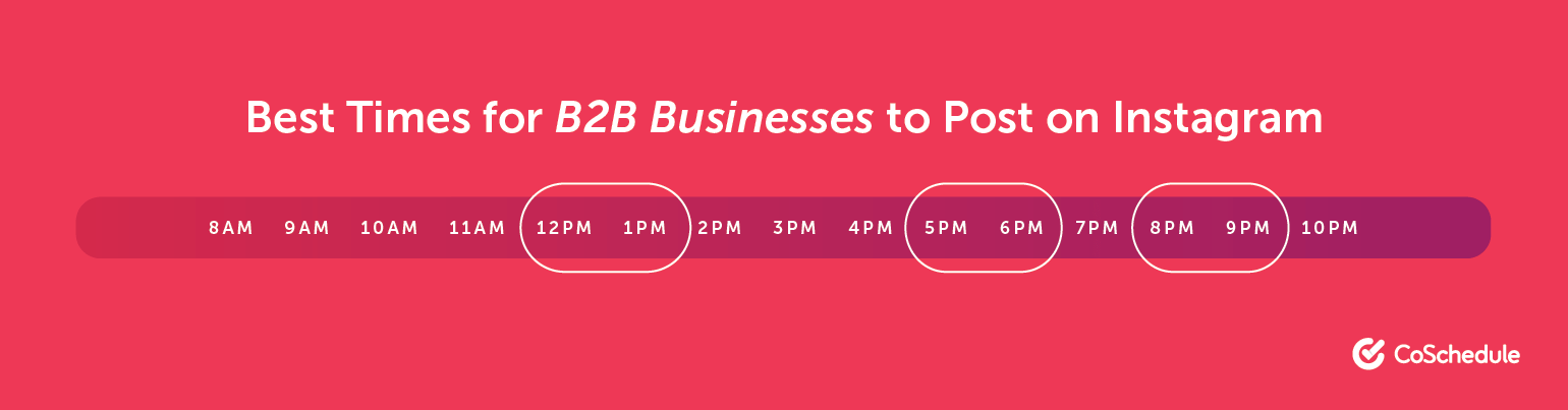 The Best Times For B2B Businesses to Post on Instagram