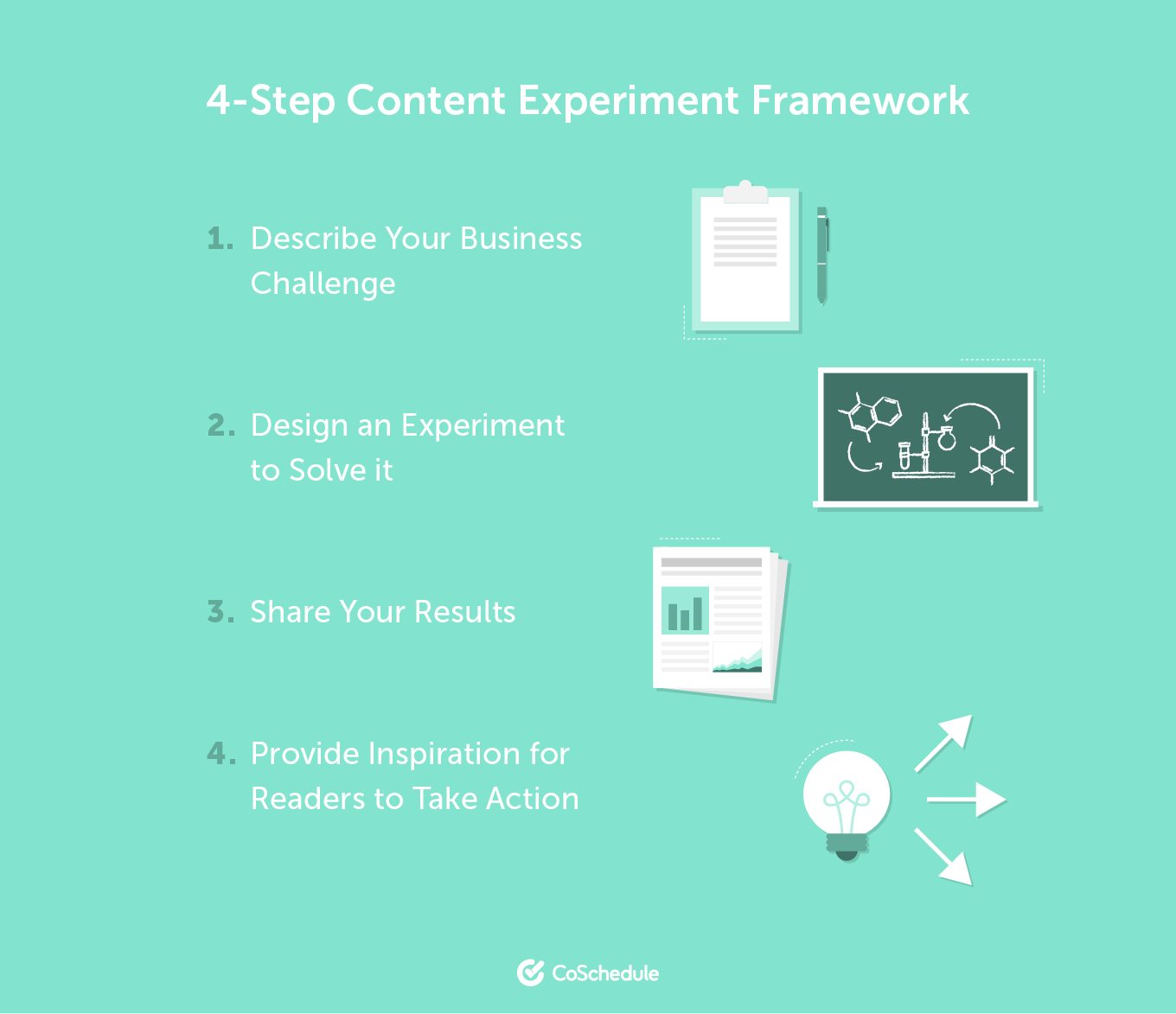 4-Step Framework for Running B2B Content Experiments