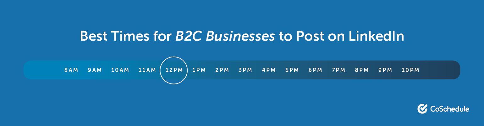 Best Times to Post on Linkedin for B2C Businesses