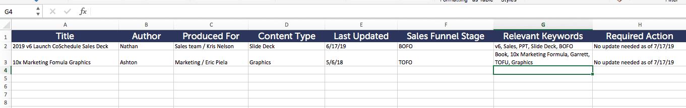 DAM content audit spreadsheet.