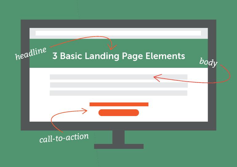 3 Basic Landing Page Elements