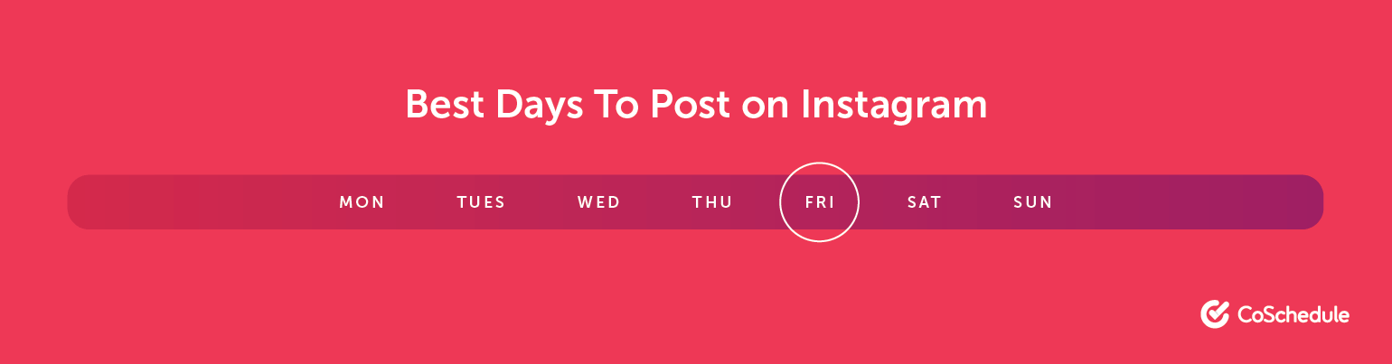 The Best Days to Post on Instagram
