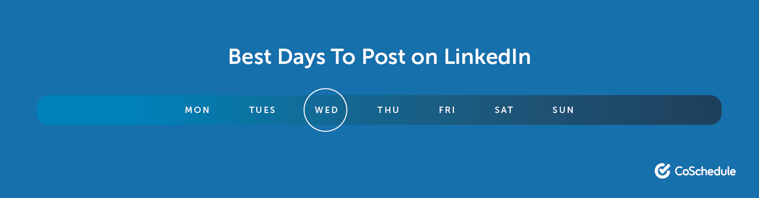 The Best Days to Post on LinkedIn