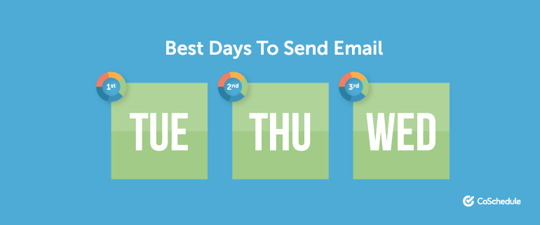 The Best Days to Send Email