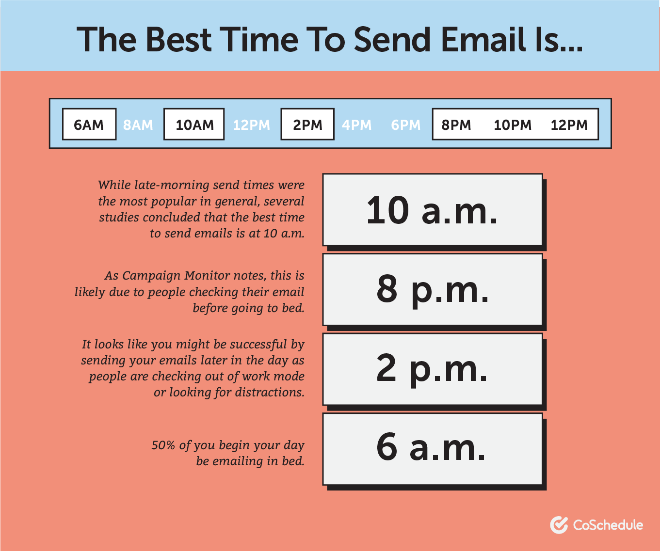 Best Time to Send Email Newsletters