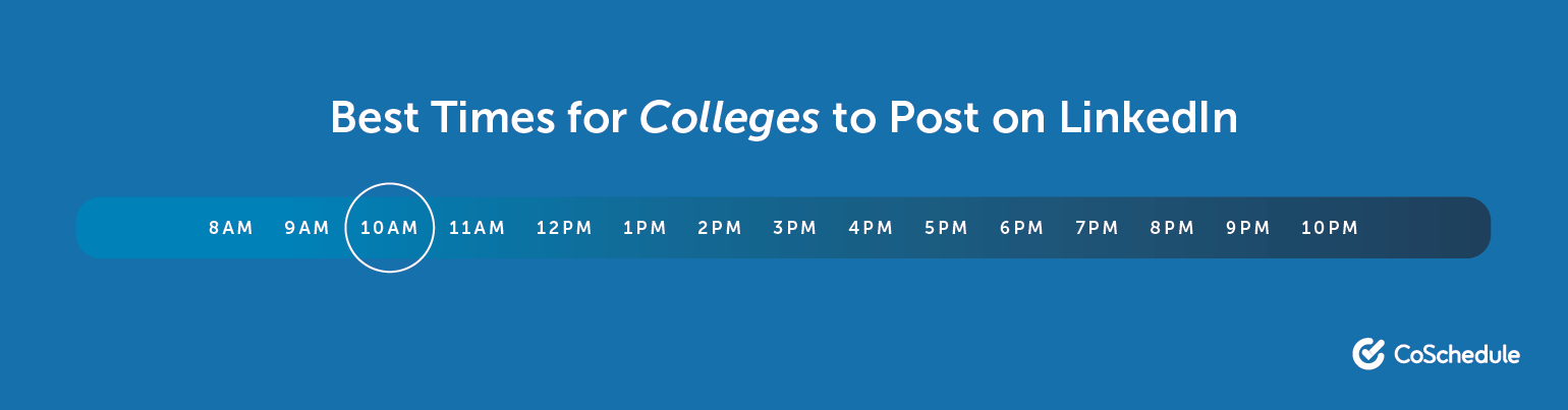 Best Times to Post on LinkedIn for Colleges and Universities