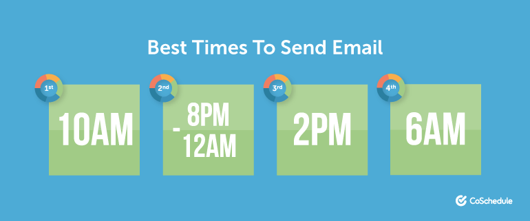 Best Times to Send Email