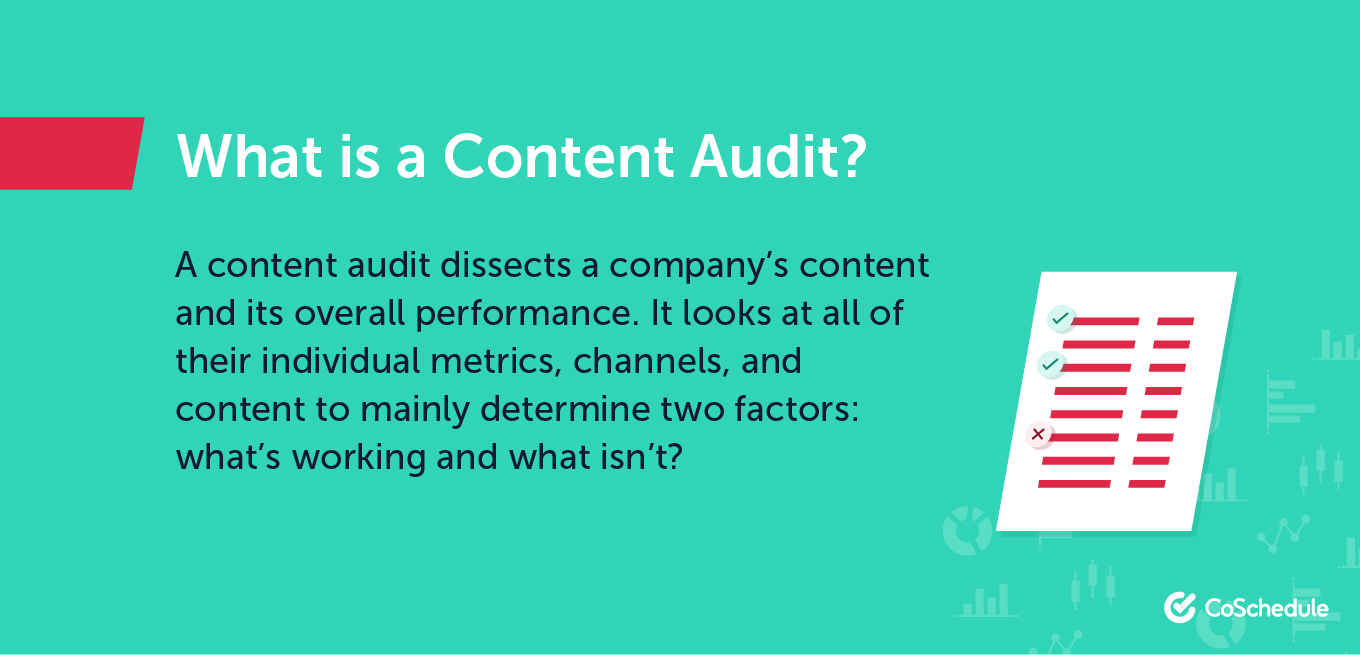 Definition of content auditing