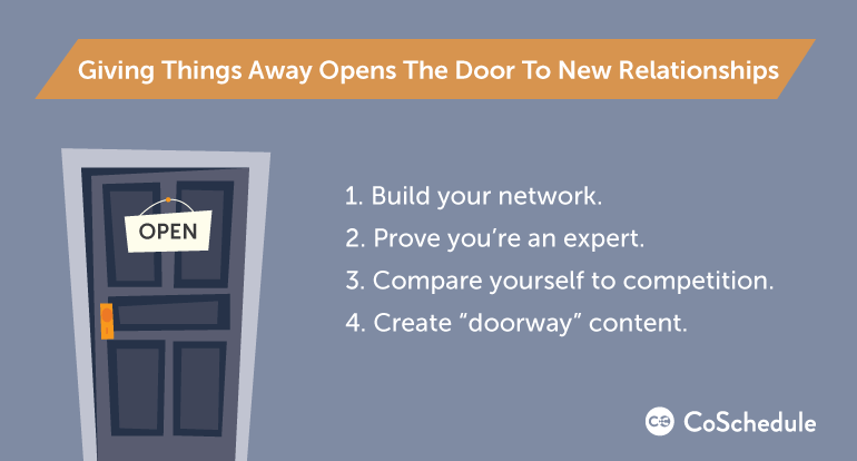 blog giveaways open doors to new relationships