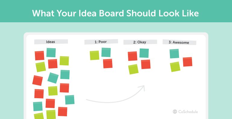 This Is What Your Idea Board Should Look Like