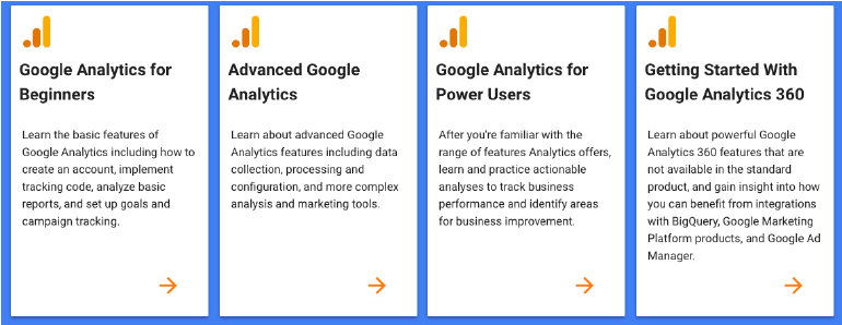 Google Analytics Academy for all levels of experience.
