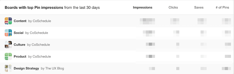 Boards with top pins, per impressions