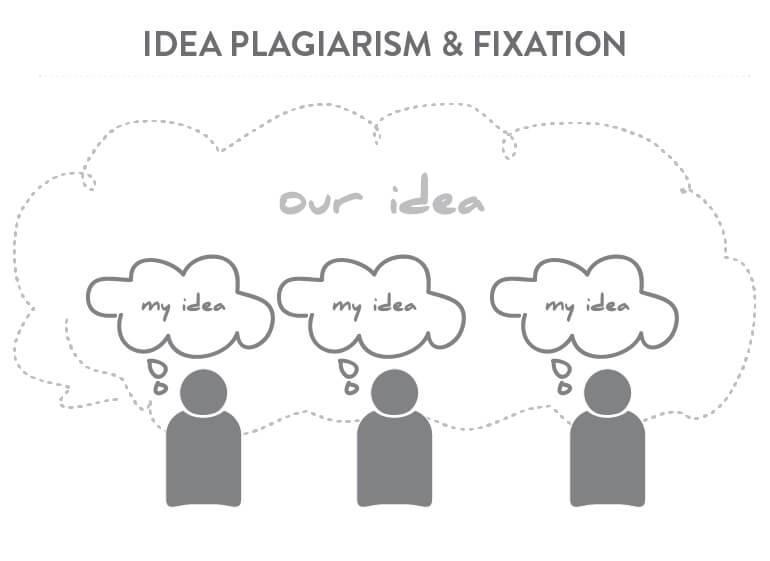 brainstorming idea