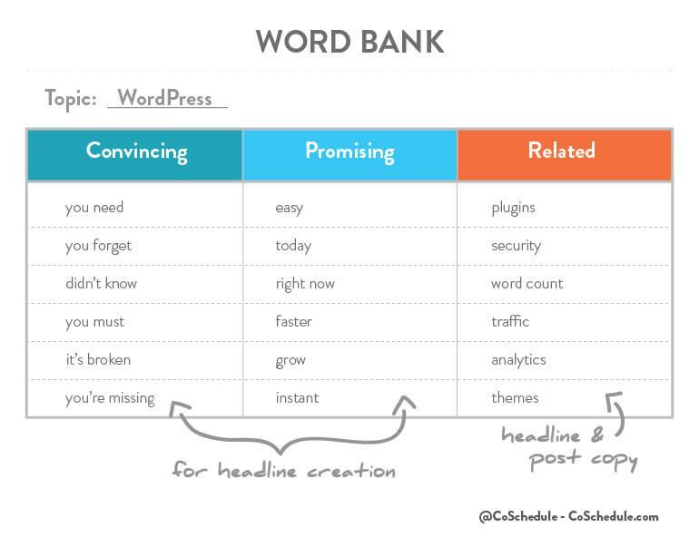 brainstorming word bank