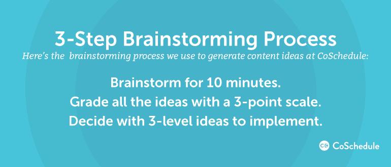 3 Step Brainstorming Process