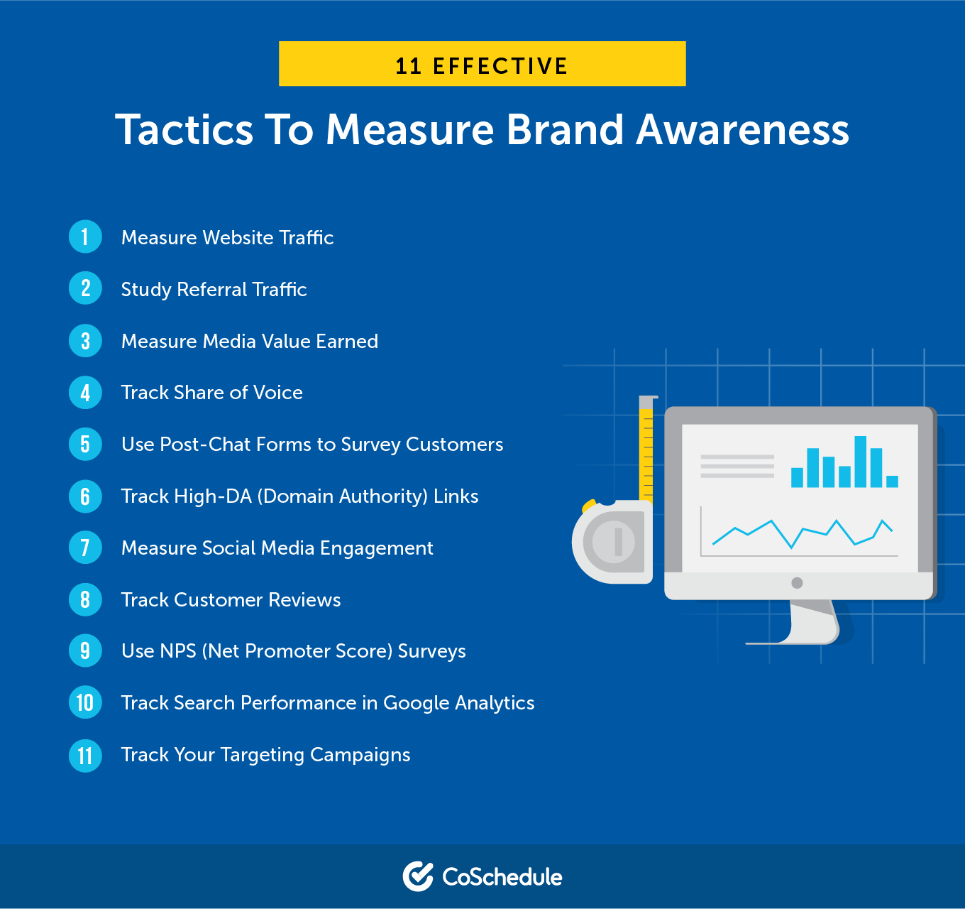 11 Effective Tactics to Measure Brand Awareness
