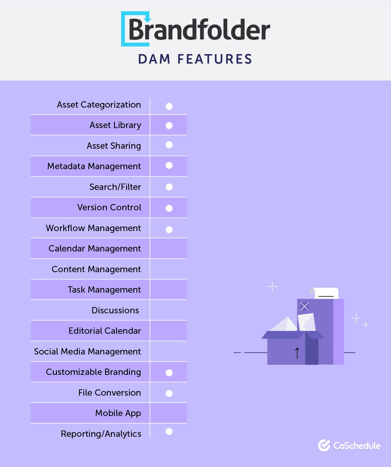 Brandfolder DAM Features