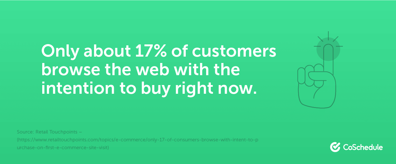 Only about 17% of customers browse the web with the intention to buy right now.