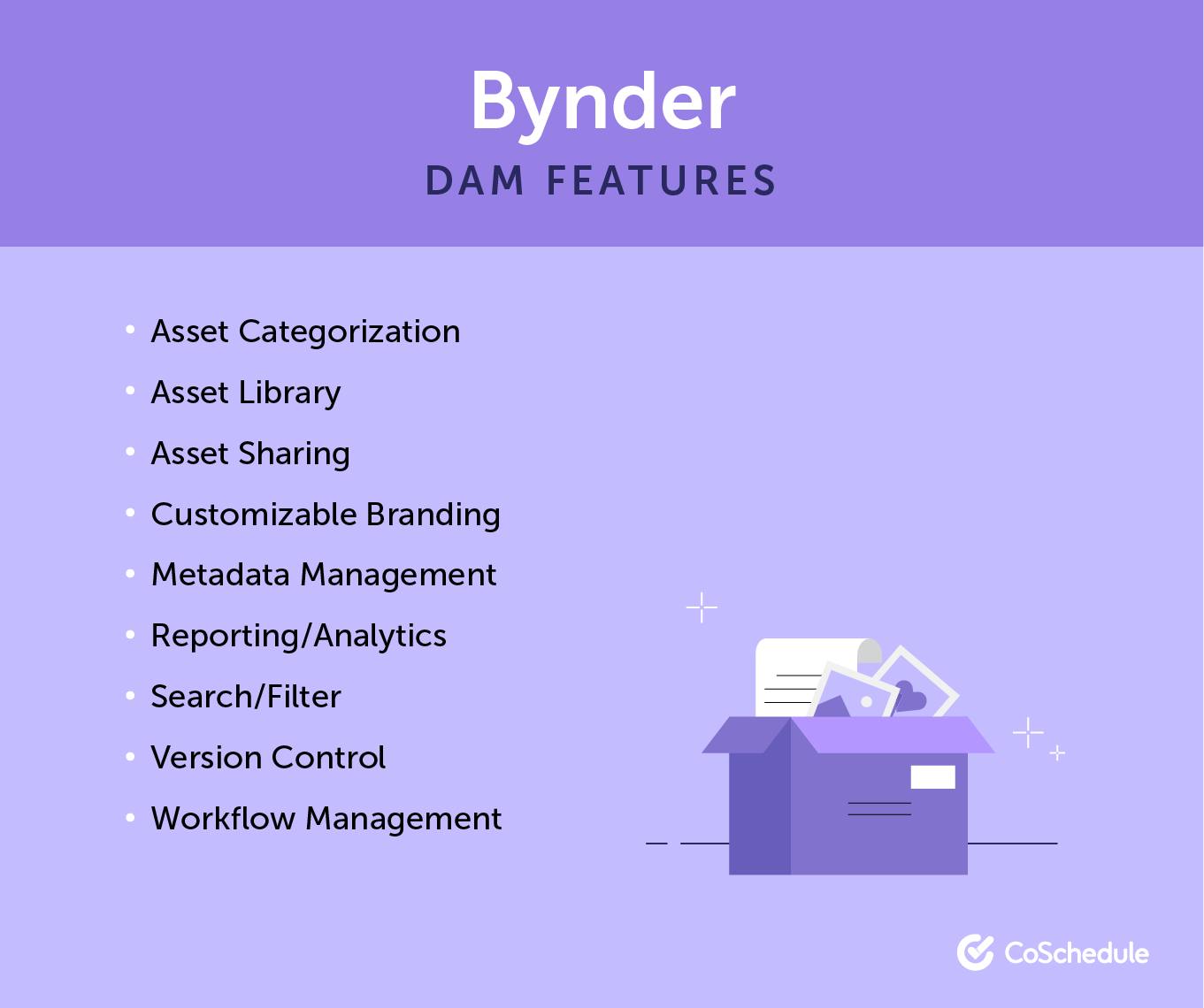 Bynder DAM Features