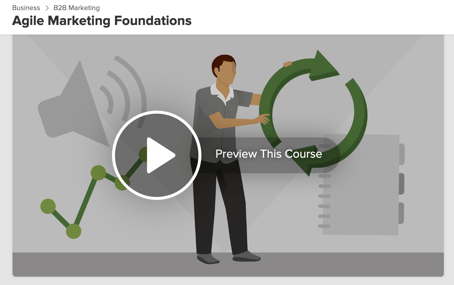 Lynda.com Agile Marketing Foundations Course