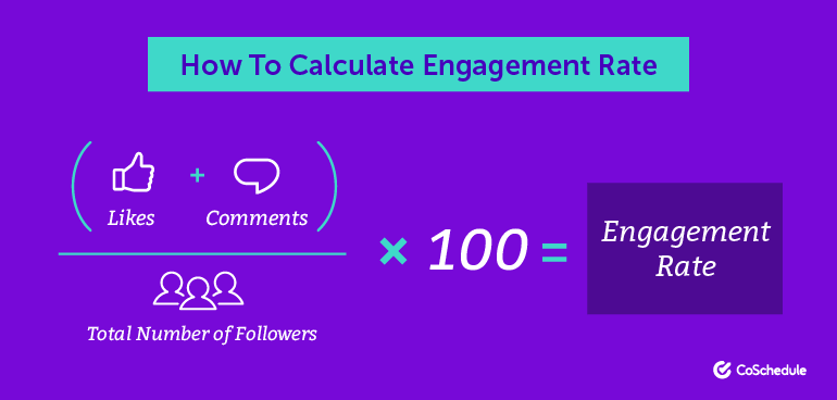 How to Calculate Engagement Rate
