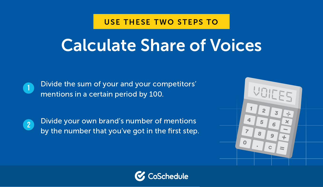 Use These Two Steps to Calculate Share of Voice